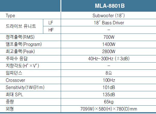 MLA-8801Bsp.jpg