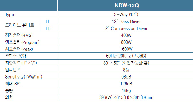 NDW-12Q-sp.jpg