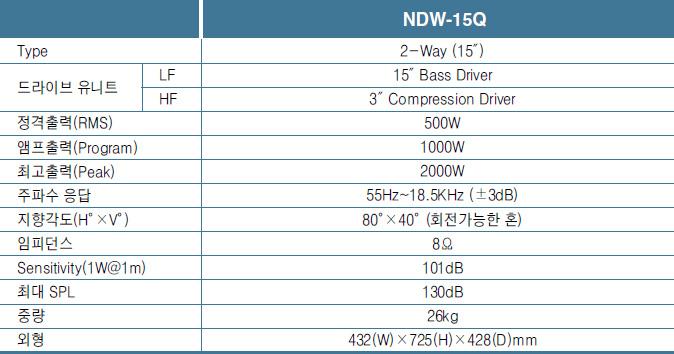NDW-15Q-sp.jpg