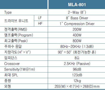 MLA-801sp.jpg